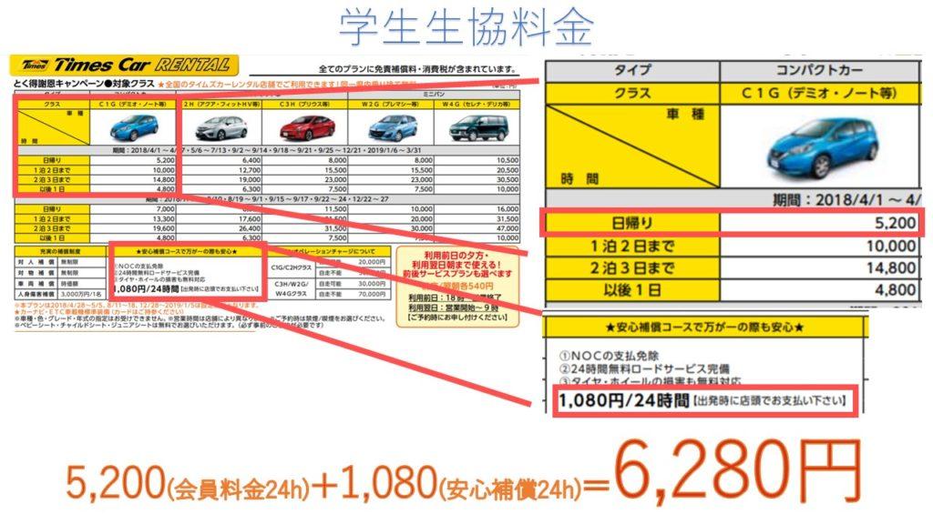 タイムズカーレンタル学生生協料金(安心補償付き)