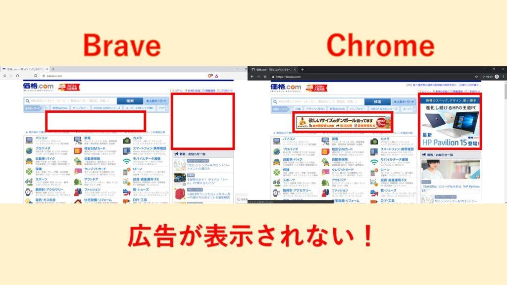 Braveと言うブラウザを使うとアドセンス広告がすべてカットされます!